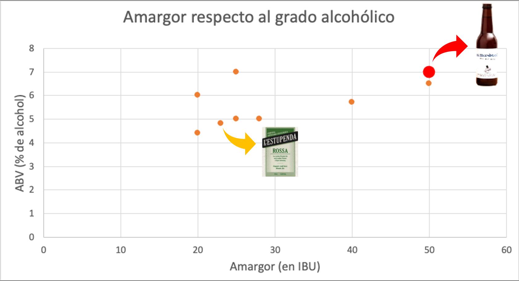 https://www.lestupenda.com/wp-content/uploads/2021/05/cervesa-artesana-lestupenda-el-bretol-wip-wip-wipa-4.png